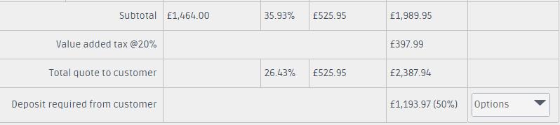 Quote price summary